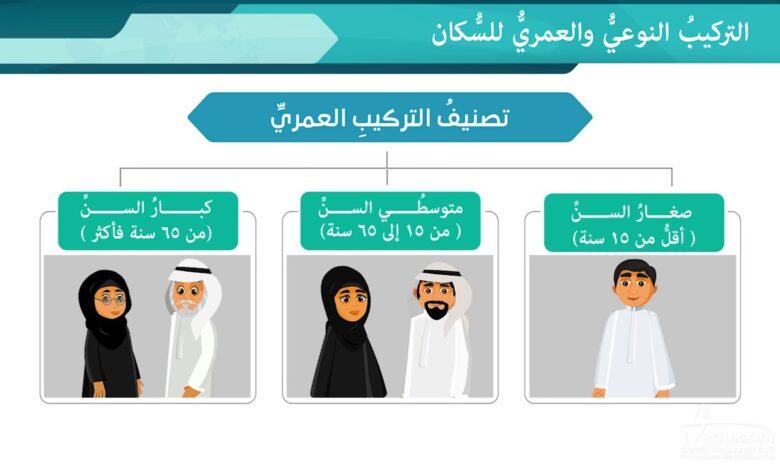 تساعد معرفة التركيب السكاني على فهم خصائص المجتمع