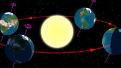 تنشأ الحركة الظاهرية للشمس بسبب
