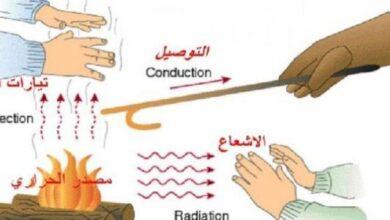 انتقال الطاقة الحرارية من الشمس الى الارض مثال على