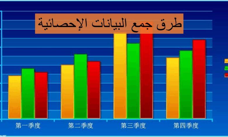 في مجموعة البيانات التالية ٨ ،١٢، ١٥، ٢٣ إذا أُضيفت قيمة أكبر من ٢٣ فأي العبارات الآتية تكون صحيحة