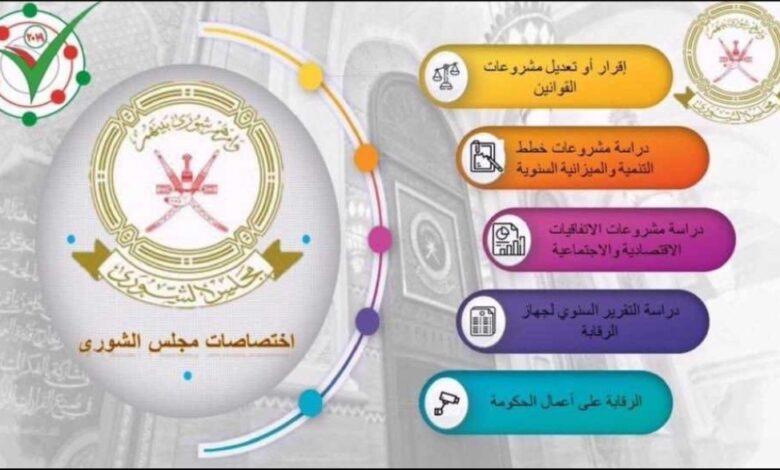 من اختصاصات مجلس الشورى دراسة التقرير السنوية